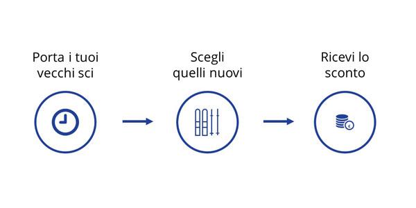 Balilla-Sport_Steps_600x300